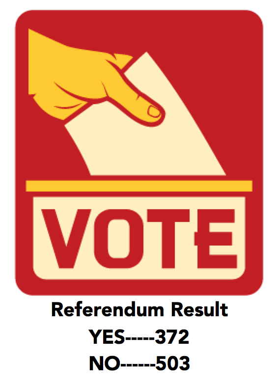 Referendum Results 2017